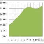 funding chart image