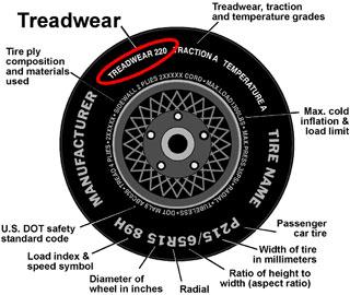 diagram of tire showing treadwear designation