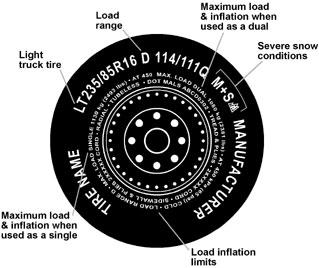 Light Truck diagram, click [d] for long description