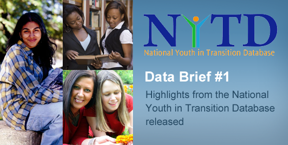 Graphic announcing the NYTD Data Brief with the logo and text on the right of an image collage and a blue background