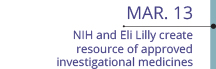 Mar 13: NIH and Eli Lilly create resource of approved investigational medicines