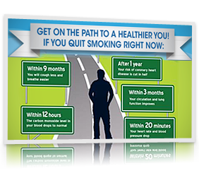 Get On The Path To A Healthier You! If You Quit Smoking Right Now: (Within 12 hours, Within 3 months, Within 9 months, After 1 year).
