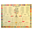 F-03-859 - Country Family Chart