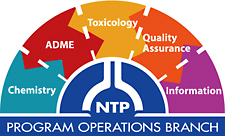 Program Operations Branch Logo NTP: Chemistry, ADME, Toxicology, Quality Assurance, Information
