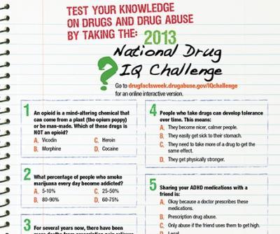 National Drug IQ Challenge