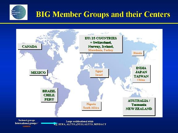 Breast International Group (BIG) member groups and their centers