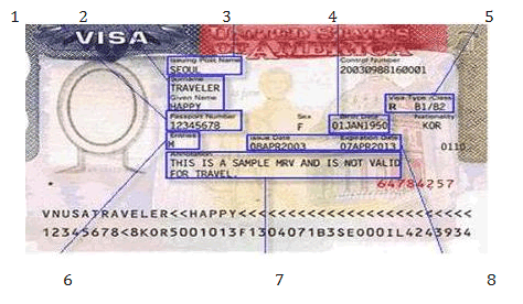 Example of a Visa document