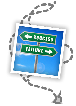 Success and Failure signs
