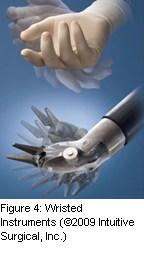 Figure 4: Wristed Instruments (©2009 Intuitive Surgical, Inc.)