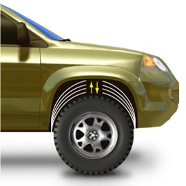 Image: Suspension raises/lowers based on speed terrain.