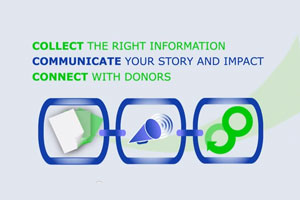 Text reads: Collect the right information. Communicate your story and impact. Connect with donors.