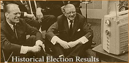 Historical Election Results  Image Source:   ARC 186979 Representative Gerald R. Ford, Senator Everett M. Dirksen, Ray Bliss and Thruston Morton watch election returns on several televisions in an unidentified office, 11/08/1966   Gerald R. Ford Library (NLGRF)