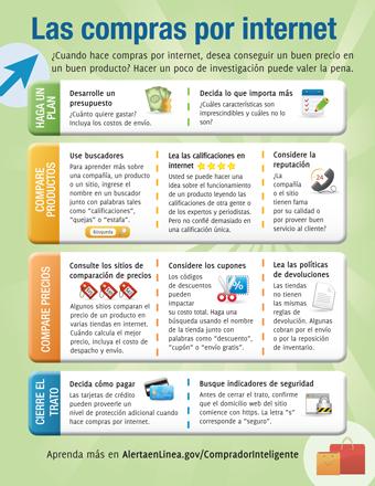 Infografía de compras por internet