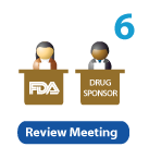 Review Meeting Icon