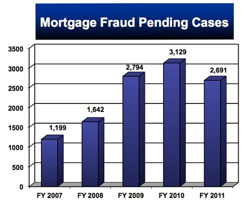 Mortgage Fraud Pending.jpg