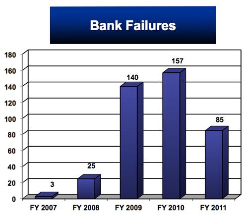 Bank Failures.jpg