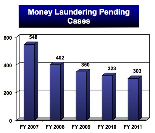 Money Laundering Pending.jpg
