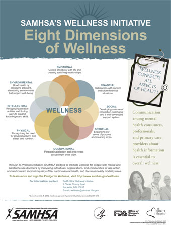 SAMHSA's Wellness Initiative: Eight Dimensions of Wellness