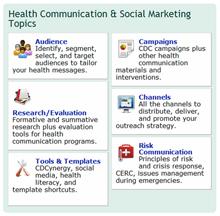 Health Communication & Social Marketing Topics