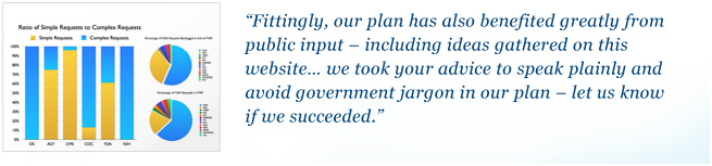 Fittingly our plan has also benefited greatly from public input - including ideas gathered on this website...we took your advice to speak plainly and avoid government jargon in our plan - let us know if we succeeded.