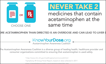 Don't Double Up on Acetaminophen - topic feature