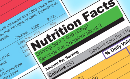 Nutrition Facts Label: 20 and Evolving - topic feature graphic