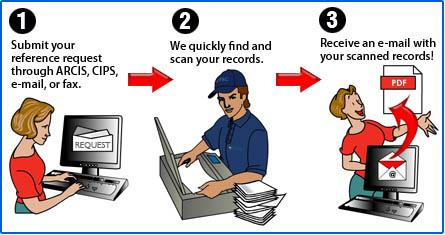 SmartScan Steps 1-3