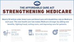 ACA Strengthening Medicare