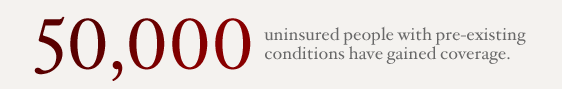 50,000 uninsured people with pre-existing conditions have gained coverage.