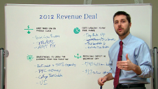 White House White Board - American Taxpayer Relief Act of 2012