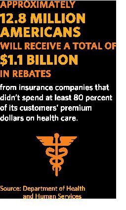 $1.3 bil. in rebates from insurance companies