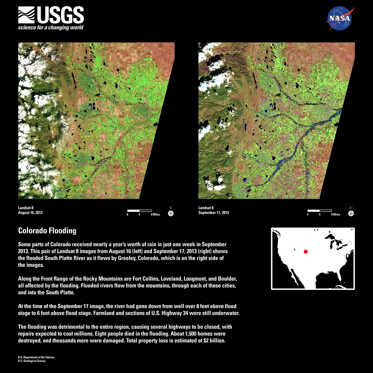 Image description: Some parts of Colorado received nearly a year's worth of rain in just one week in September 2013. This pair of Landsat 8 images from August 16 (left) and September 17, 2013 (right) shows the flooded South Platte River as it flows by Greeley, Colorado, which is on the right side of the images. Along the Front Range of the Rocky Mountains are Fort Collins, Loveland, Longmont, and Boulder, all affected by the flooding. Flooded rivers flow from the mountains, through each of these cities, and into the South Platte. At the time of the September 17 image, the river had gone down from well over 8 feet above flood stage to 6 feet above flood stage. Farmland and sections of U.S. Highway 34 were still underwater. The flooding was detrimental to the entire region, causing several highways to be closed, with repairs expected to cost millions. Eight people died in the flooding. About 1,500 homes were destroyed, and thousands more were damaged. Total property loss is estimated at $2 billion. Image from the U.S. Geological Survey.