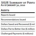 SIGIR Summary of Performance