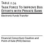 Task Force To Improve Business and Stability Operations Efforts with Private Banks