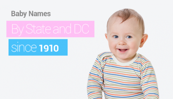 By State and DC since 1910